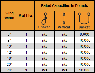 Nylon Attached Eye Wide Sling Capacity Chart